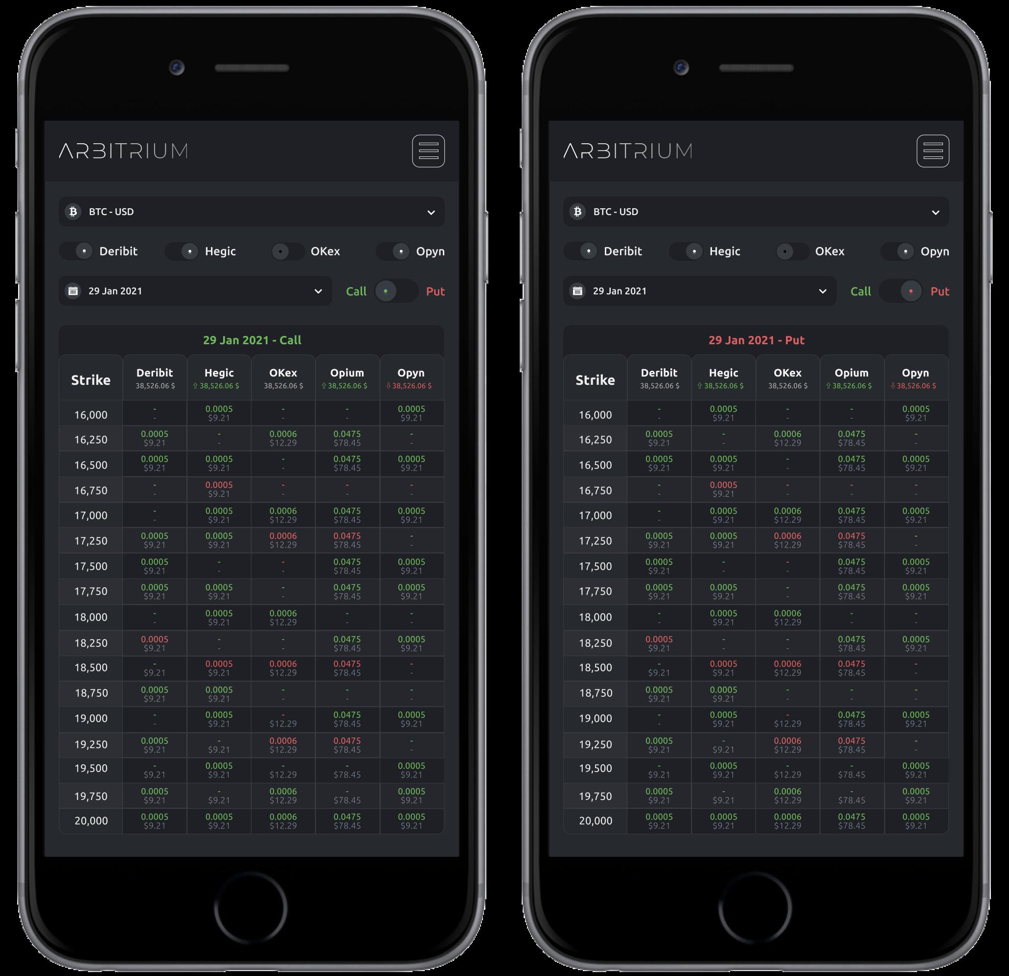 Arbitrium - Options Price Comparison showcase