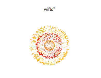 wiflo showcase