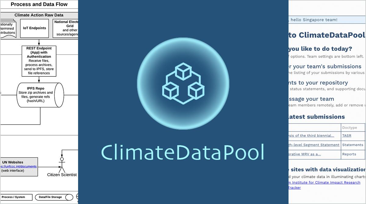 ClimateDataPool showcase