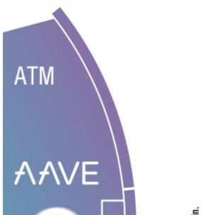 AAVE-Teller-Machine