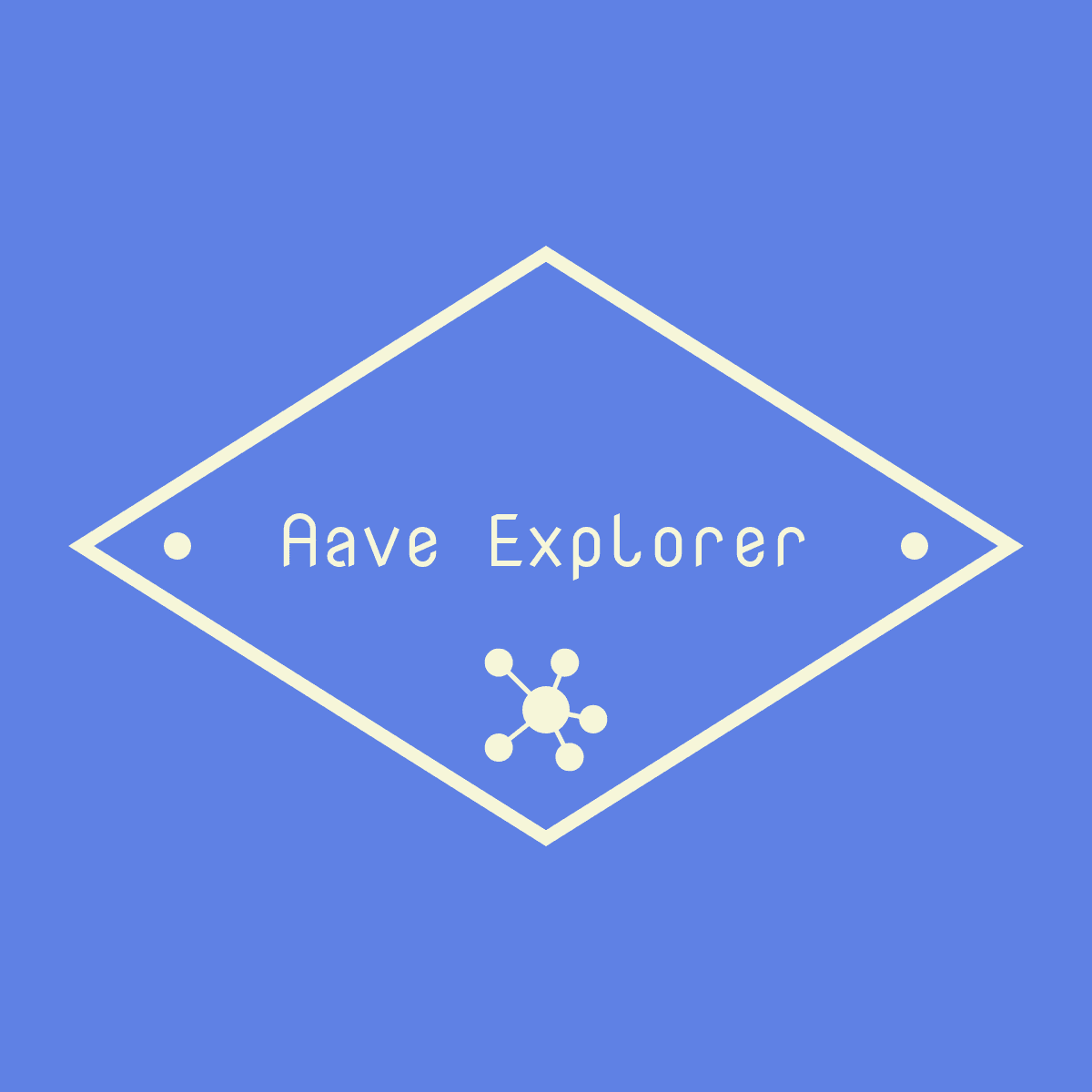 Aave Explorer