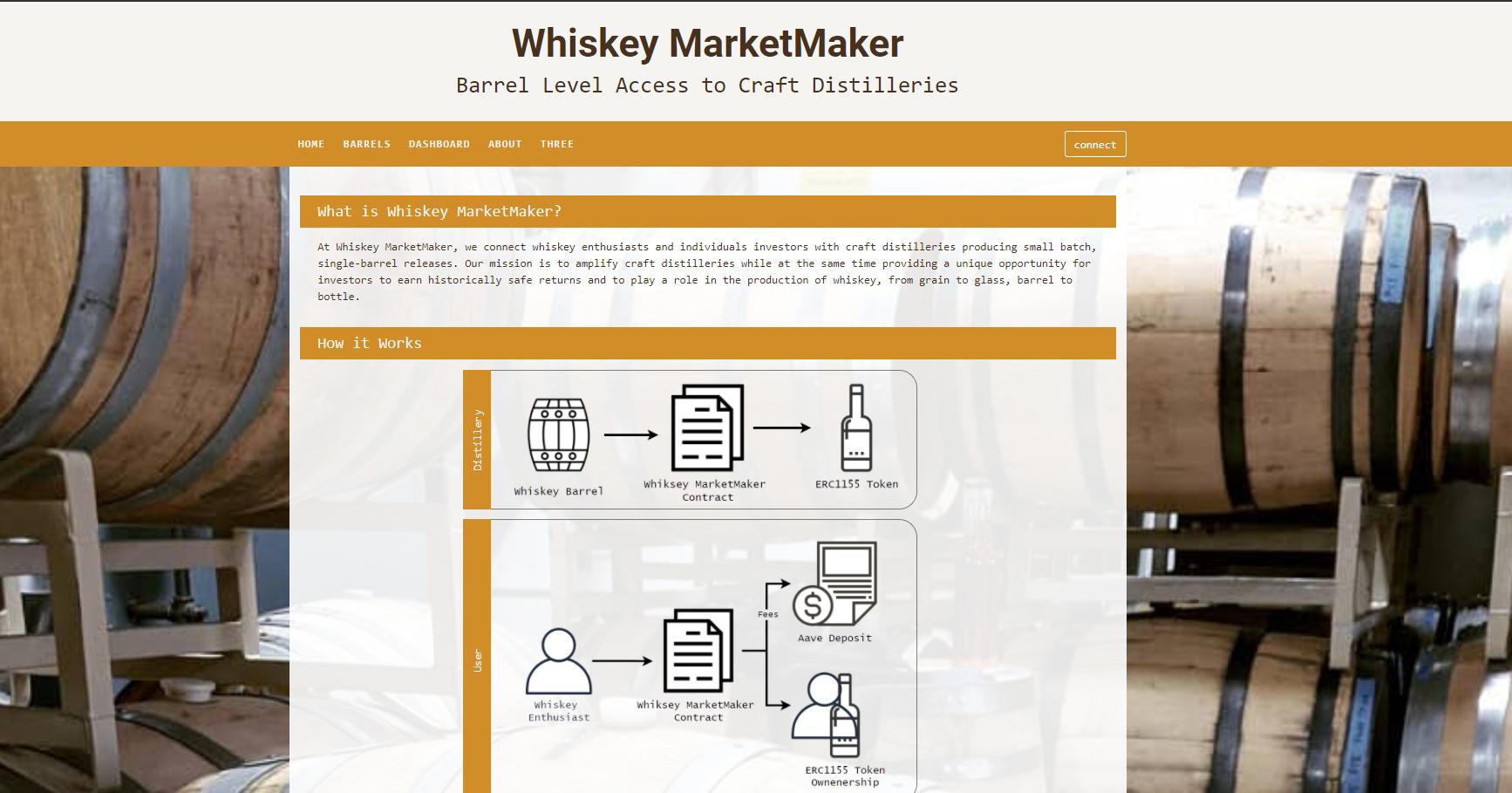 WhiskeyCoin showcase