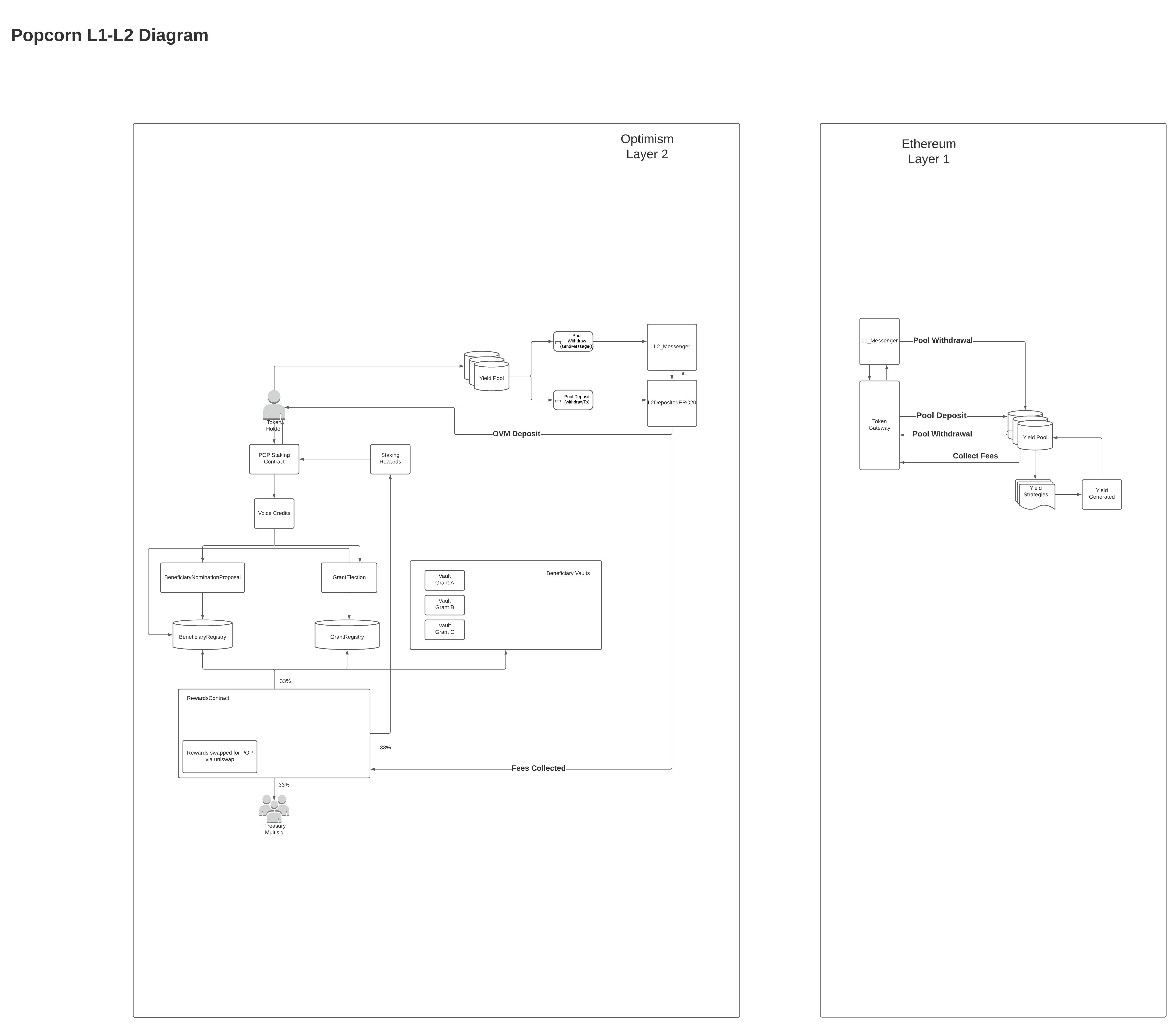 https://ethglobal.s3.amazonaws.com/recwKA69FVluiE5Vd/L1_L2_Diagram.png