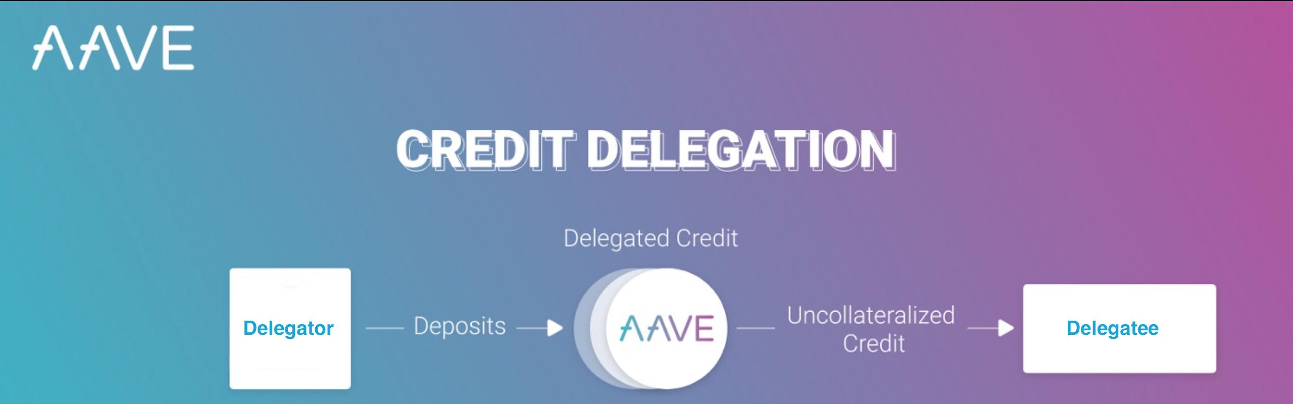 Aave Credit Delegation showcase